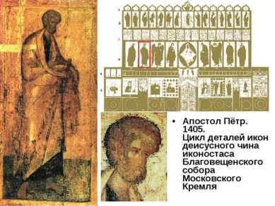 Апостол Пётр. 1405. Цикл деталей икон деисусного чина иконостаса Благовещенск...