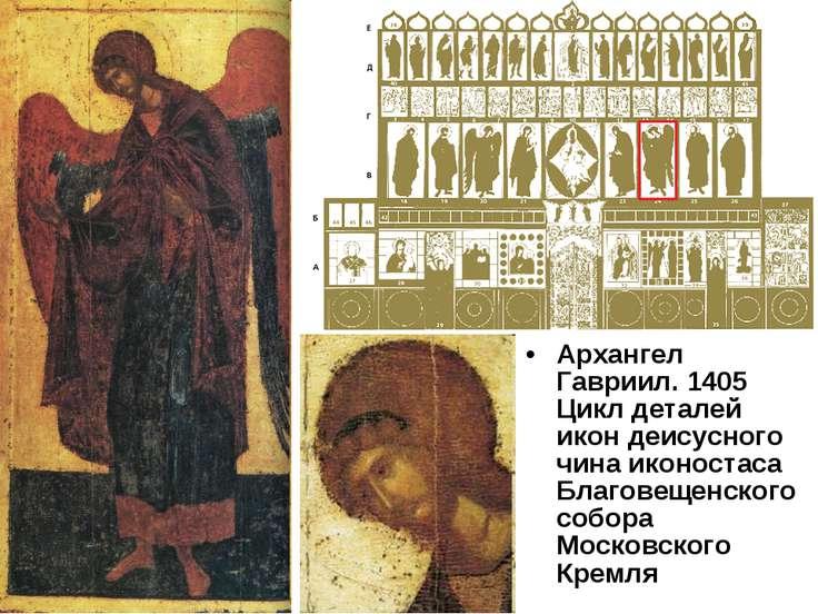 Архангел Гавриил. 1405 Цикл деталей икон деисусного чина иконостаса Благовеще...