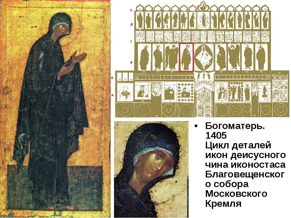 Богоматерь. 1405 Цикл деталей икон деисусного чина иконостаса Благовещенского...