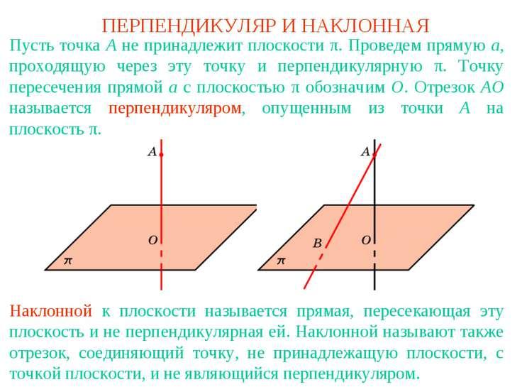 ПЕРПЕНДИКУЛЯР И НАКЛОННАЯ Пусть точка A не принадлежит плоскости π. Проведем ...