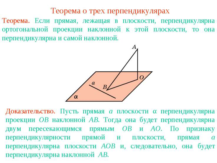 Теорема о трех перпендикулярах Теорема. Если прямая, лежащая в плоскости, пер...