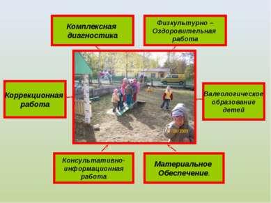 Комплексная диагностика Консультативно- информационная работа Коррекционная р...