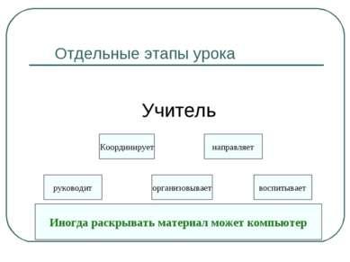 Отдельные этапы урока Учитель Координирует направляет руководит организовывае...