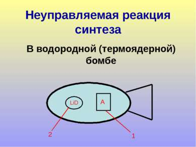 LiD A 2 1 Неуправляемая реакция синтеза В водородной (термоядерной) бомбе