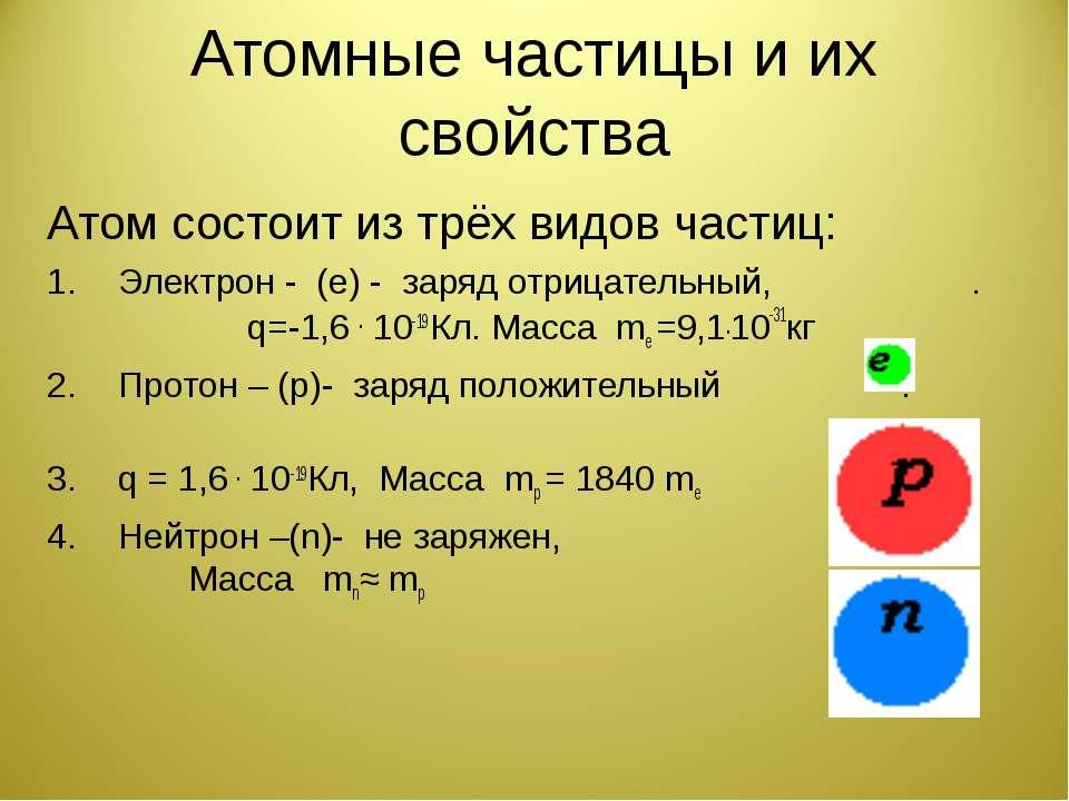 Атомные частицы и их свойства Атом состоит из трёх видов частиц: Электрон - (...