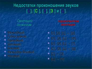 Недостатки произношения звуков [С], [С′], [З], [З′] и [Ц]. Свистящий сигматиз...