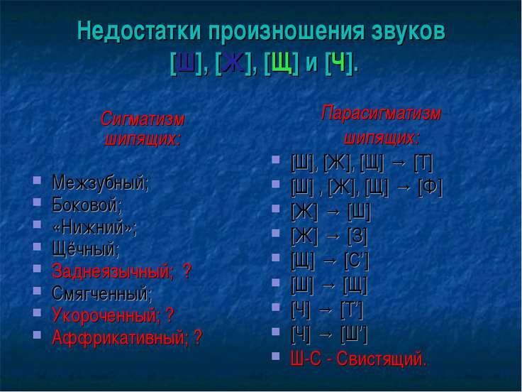 Недостатки произношения звуков [Ш], [Ж], [Щ] и [Ч]. Сигматизм шипящих: Межзуб...