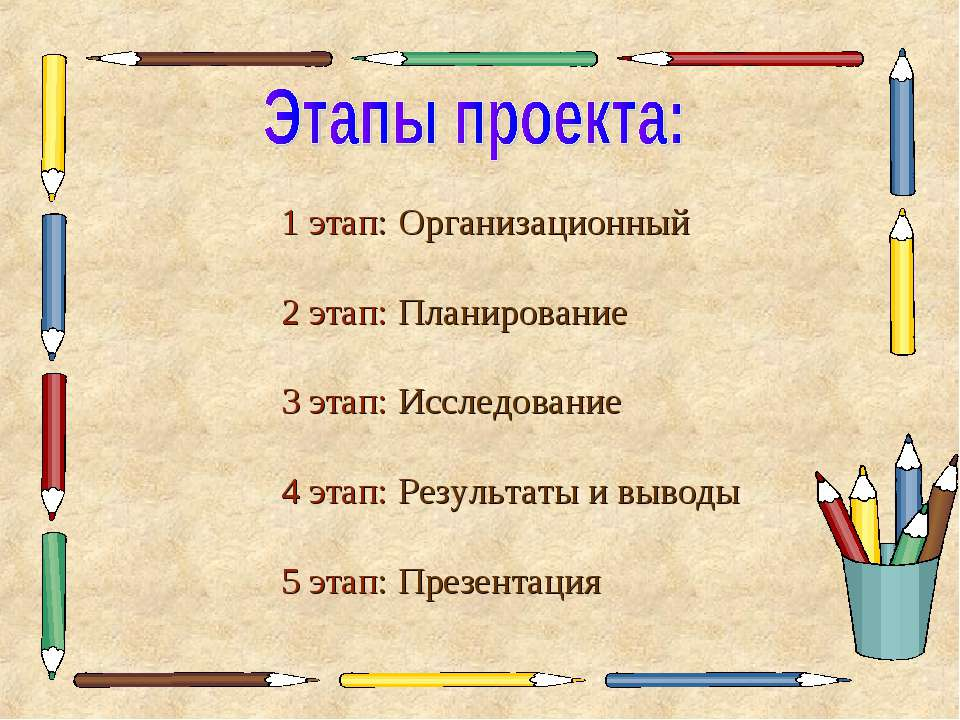 1 этап: Организационный 2 этап: Планирование 3 этап: Исследование 4 этап: Рез...