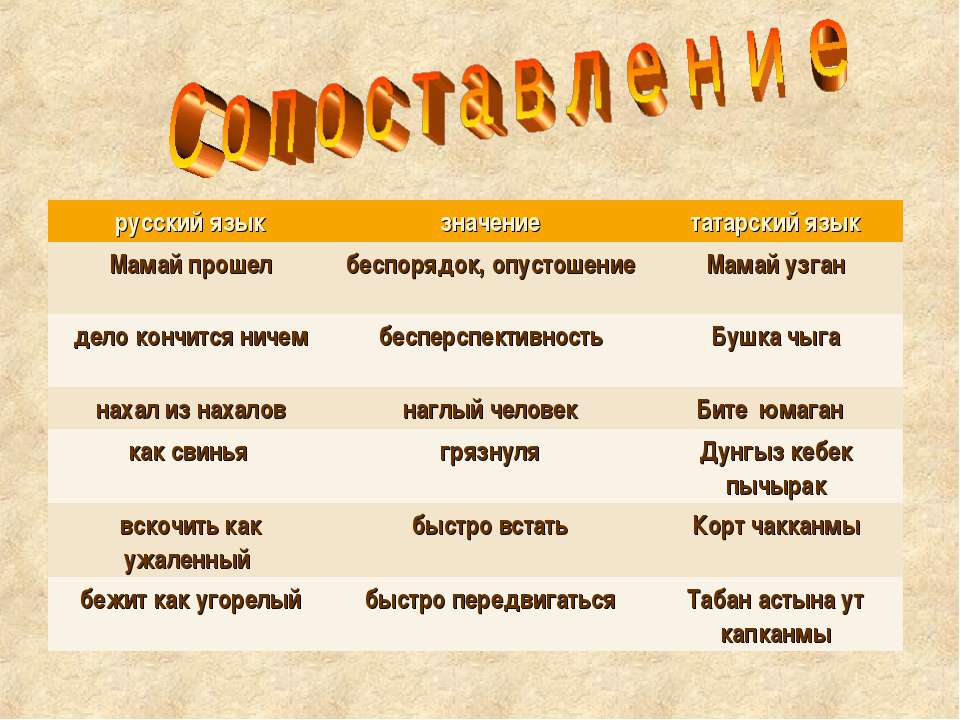 русский язык значение татарский язык Мамай прошел беспорядок, опустошение Мам...