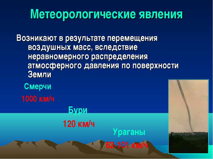 Метеорологические явления Бури 120 км/ч Смерчи 1000 км/ч Ураганы 62-101 км/ч ...