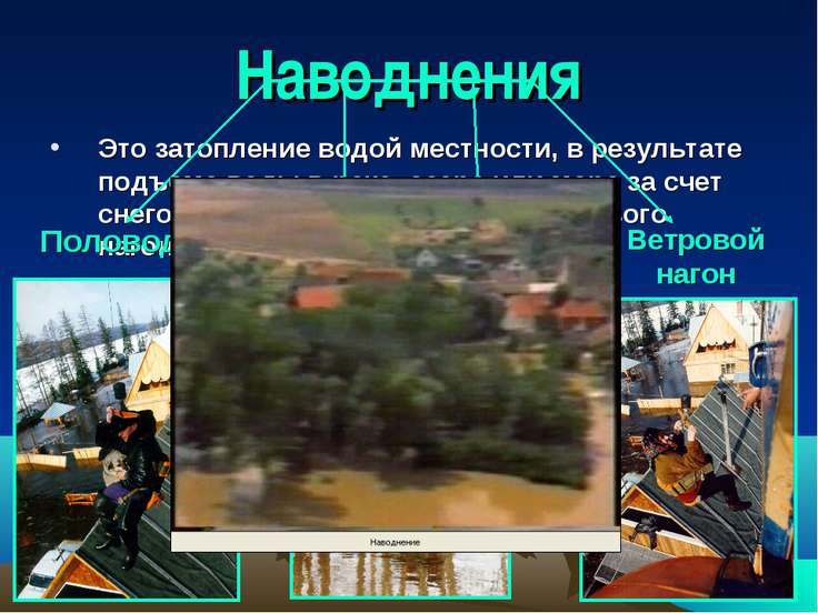 Наводнения Это затопление водой местности, в результате подъема воды в реке, ...