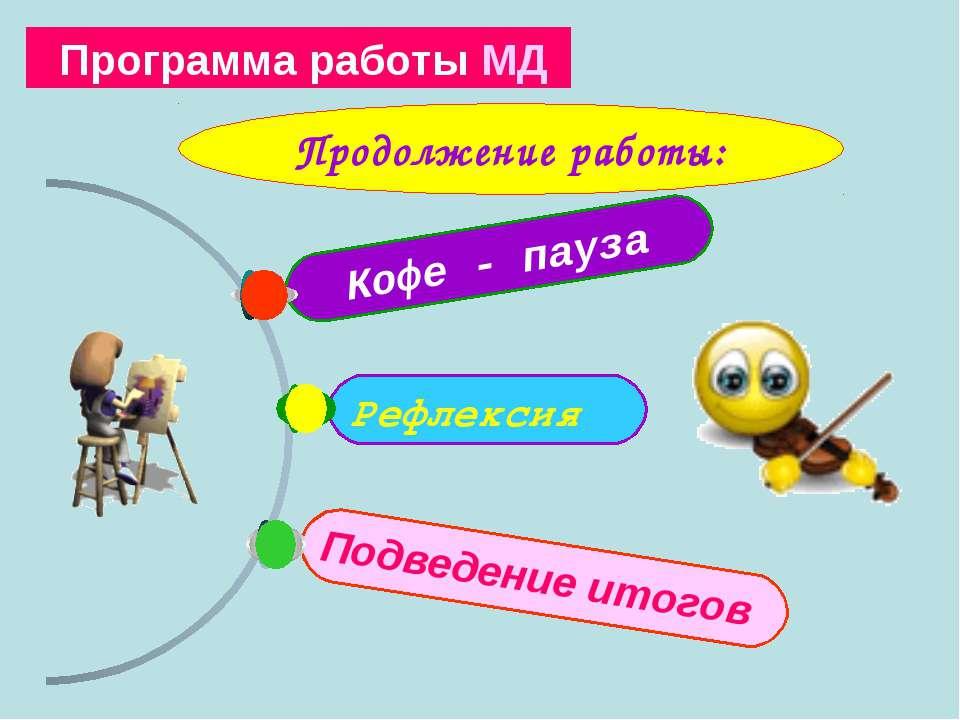 Подведение итогов Рефлексия Кофе - пауза Программа работы МД Продолжение работы: