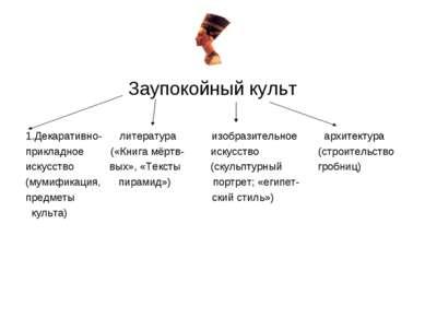 Заупокойный культ 1.Декаративно- литература изобразительное архитектура прикл...