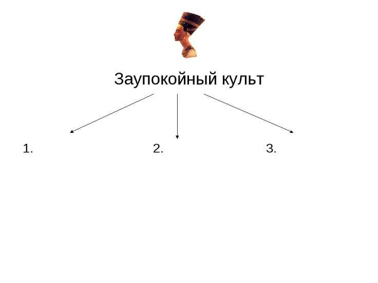 Заупокойный культ 1. 2. 3.
