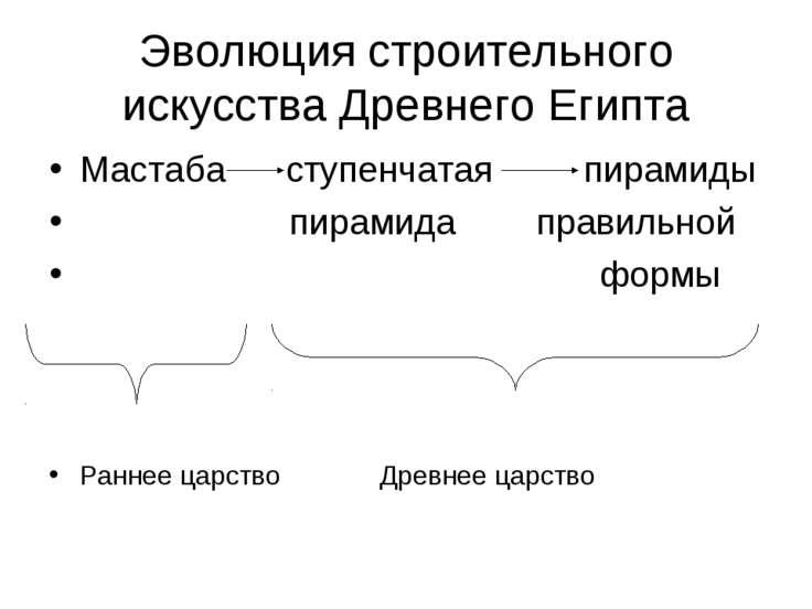 Эволюция строительного искусства Древнего Египта Мастаба ступенчатая пирамиды...
