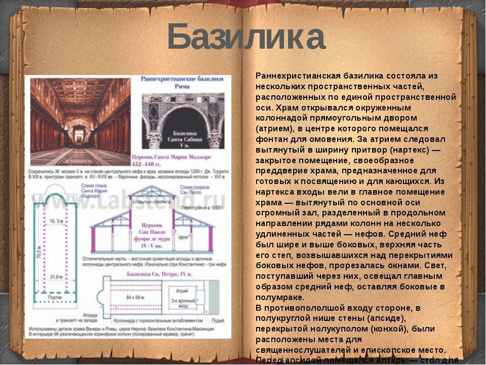Базилика Раннехристианская базилика состояла из нескольких пространственных ч...