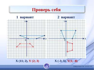 Проверь себя 2 вариант X (11; 2), Y (2; 3) X (-3; 5), Y(1; -8) 1 вариант 22 Ш...