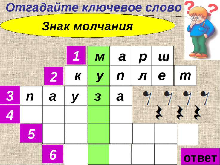 Отгадайте ключевое слово 1 2 3 4 5 6 Знак молчания ответ