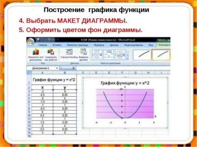 Построение графика функции 4. Выбрать МАКЕТ ДИАГРАММЫ. 5. Оформить цветом фон...