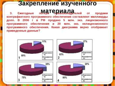 3. Ежегодные потери правообладателей от продажи контрафактного программного о...