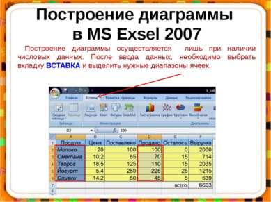 Построение диаграммы в MS Exsel 2007 Построение диаграммы осуществляется лишь...