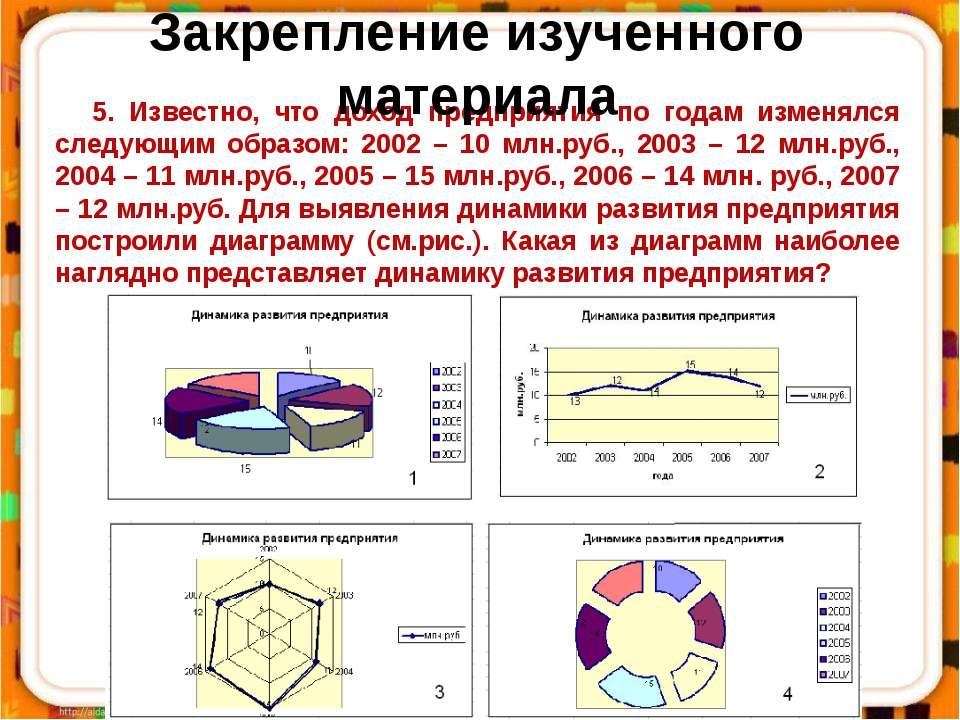 5. Известно, что доход предприятия по годам изменялся следующим образом: 2002...