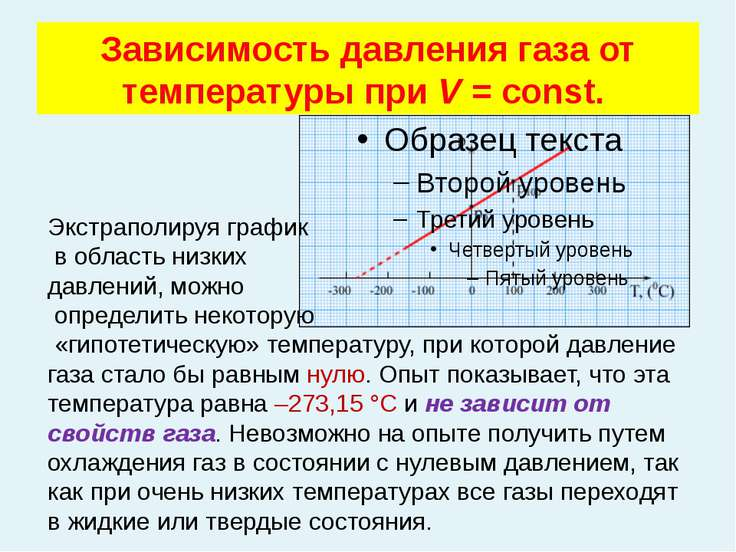 Зависимость давления газа от температуры при V=const. Экстраполируя график ...