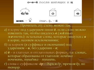 Прочитать эту схему можно так: а) в корне под ударением пиши ё, если слово мо...