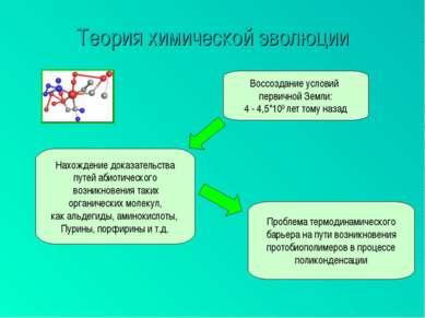 Теория химической эволюции Воссоздание условий первичной Земли: 4 - 4,5*109 л...