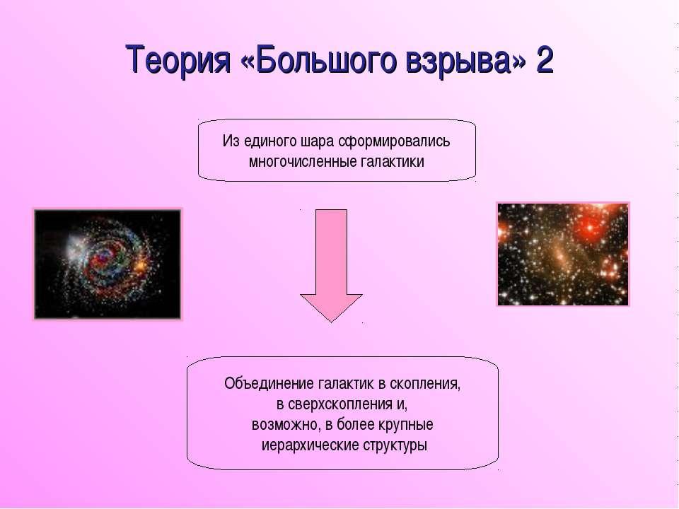 Теория «Большого взрыва» 2 Из единого шара сформировались многочисленные гала...