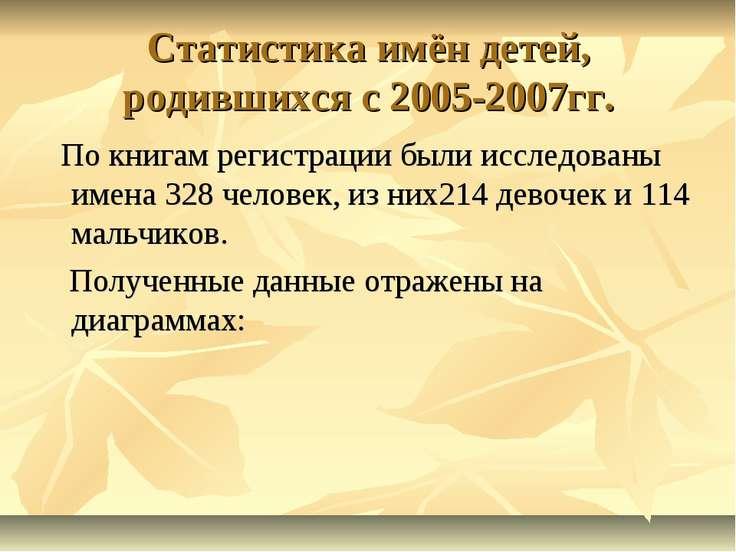 Статистика имён детей, родившихся с 2005-2007гг. По книгам регистрации были и...