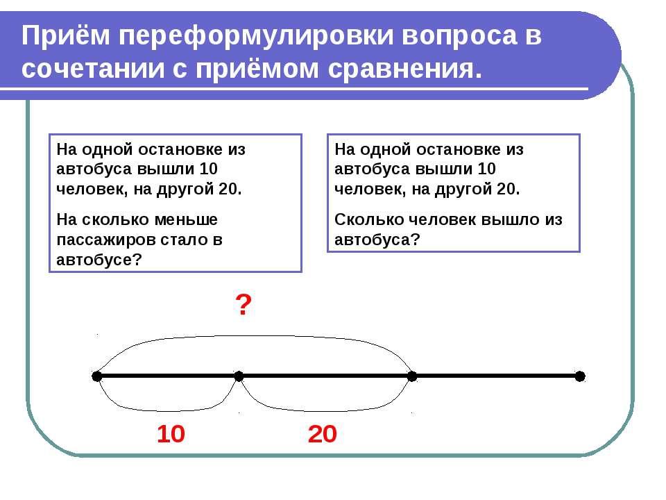 Приём переформулировки вопроса в сочетании с приёмом сравнения. На одной оста...