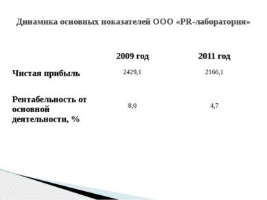 Динамика основных показателей ООО «PR-лаборатория» 2009год 2011год Чистаяприб...