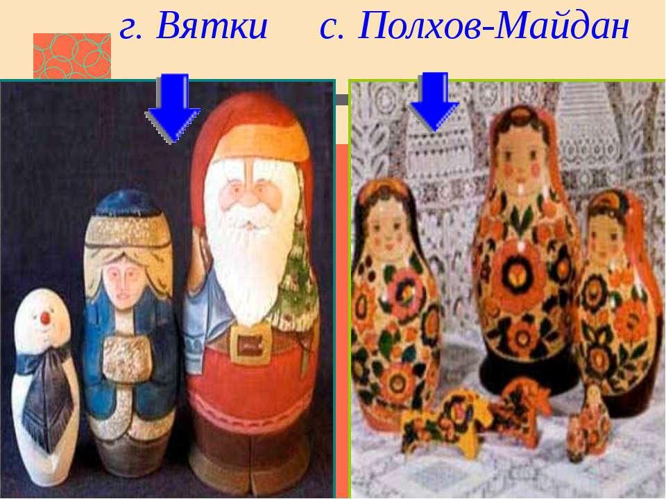 г. Вятки с. Полхов-Майдан