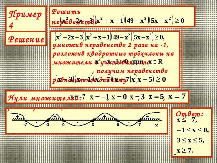 Пример4 Решение + + + + - - -