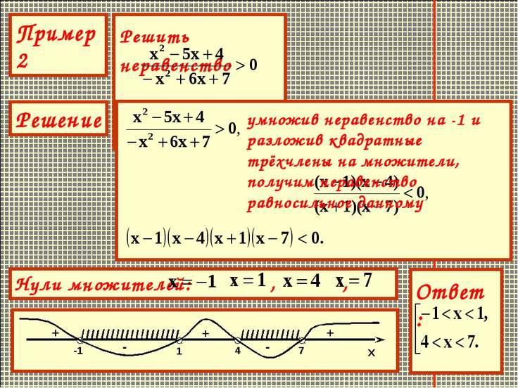 умножив неравенство на -1 и разложив квадратные трёхчлены на множители, получ...