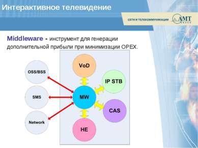 Middleware - инструмент для генерации дополнительной прибыли при минимизации ...