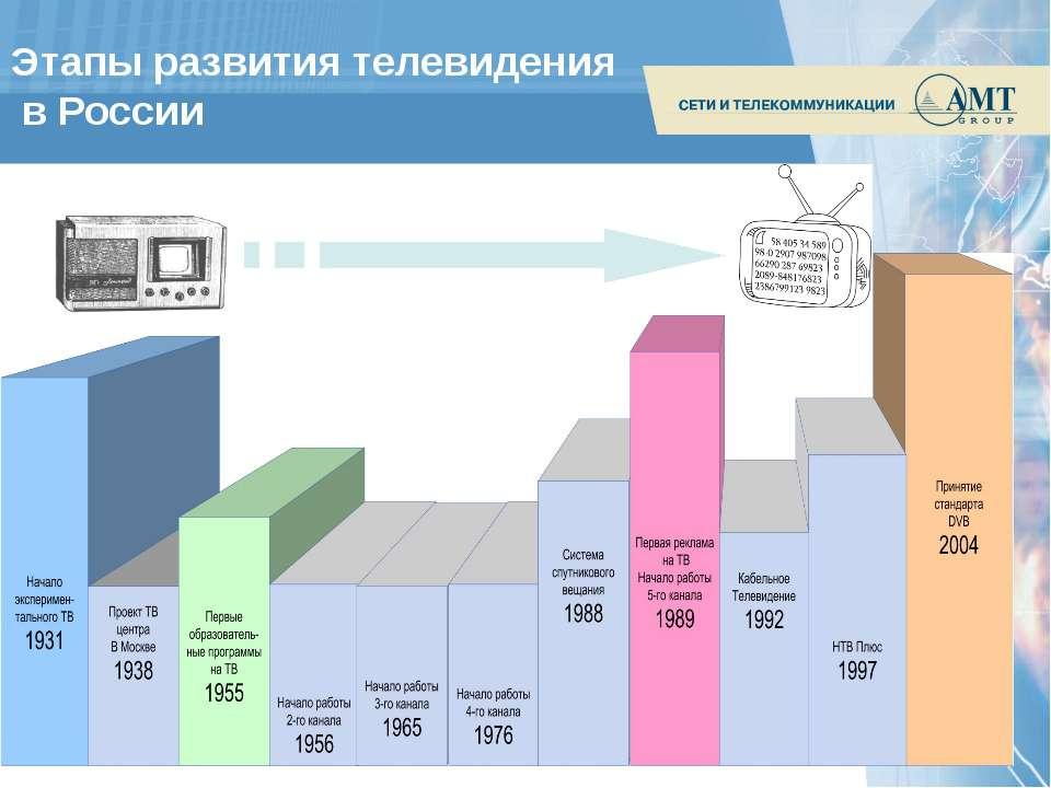 Этапы развития телевидения в России