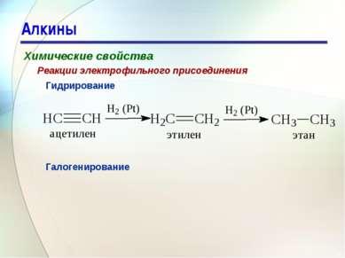 * Алкины Химические свойства Гидрирование Реакции электрофильного присоединен...