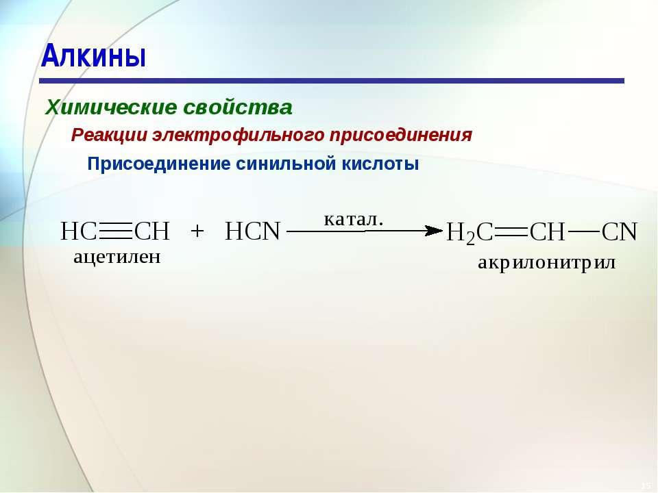 * Алкины Химические свойства Присоединение синильной кислоты Реакции электроф...