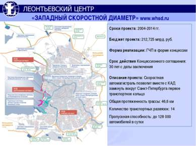 «ЗАПАДНЫЙ СКОРОСТНОЙ ДИАМЕТР» www.whsd.ru Сроки проекта: 2004-2014 гг. Бюджет...