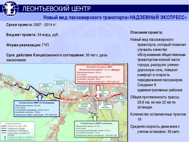 Сроки проекта: 2007 - 2014 гг. Бюджет проекта: 34 млрд. руб. Форма реализации...