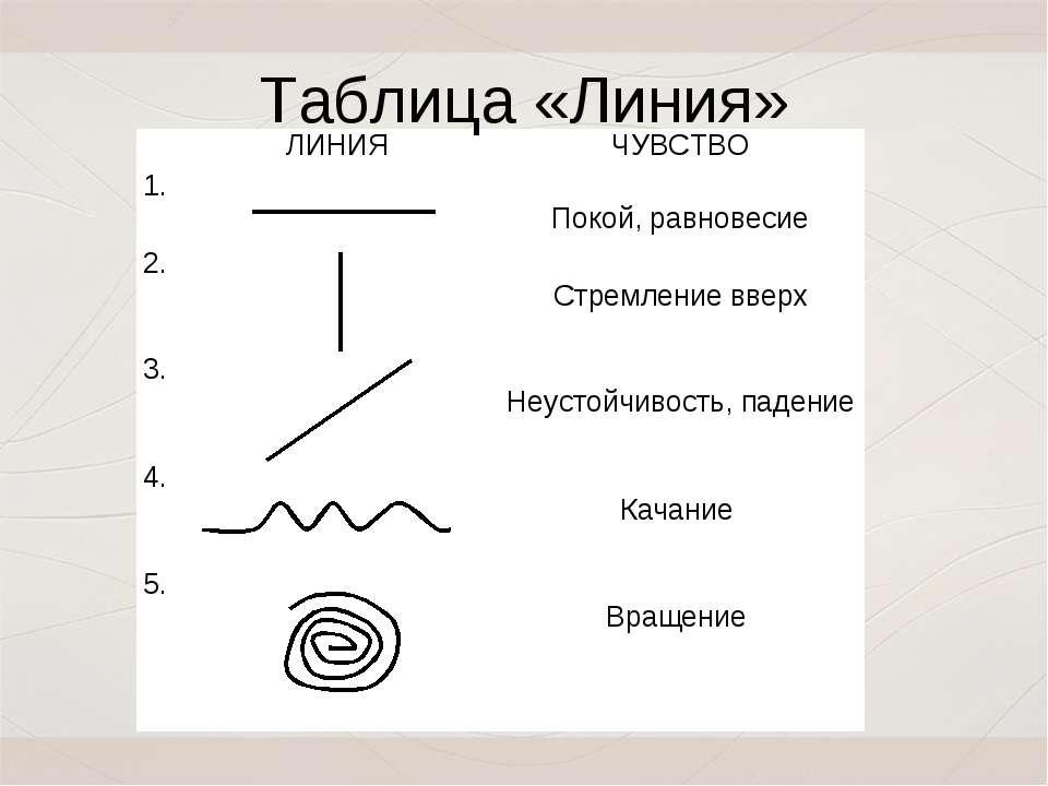 Таблица «Линия» ЛИНИЯ ЧУВСТВО 1. Покой, равновесие 2. Стремление вверх 3. Неу...