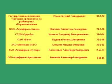Государственное племенное унитарное предприятие по рыбоводству «Карамышевское...