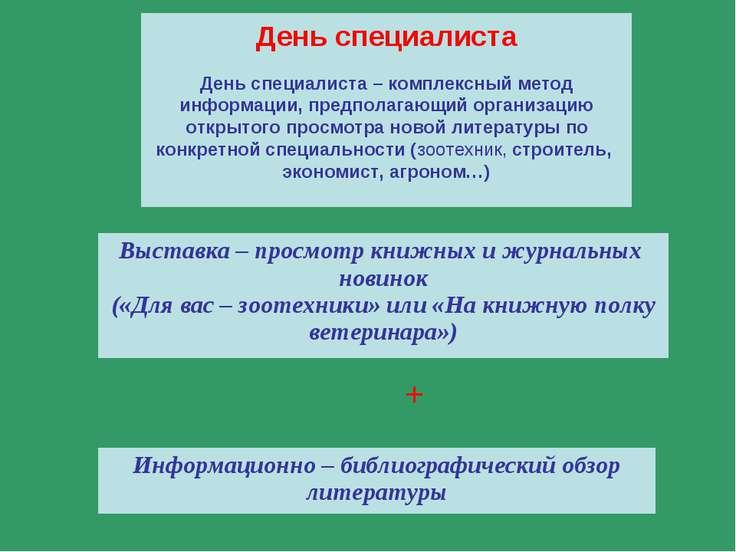 День специалиста День специалиста – комплексный метод информации, предполагаю...