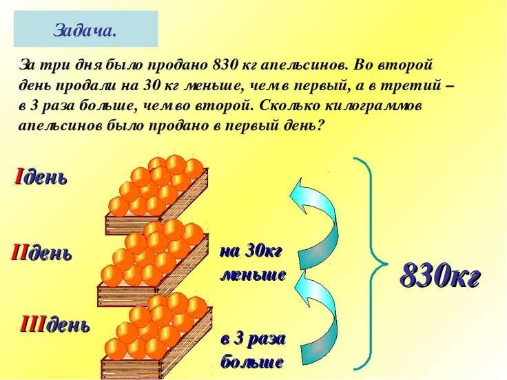 Задача. За три дня было продано 830 кг апельсинов. Во второй день продали на ...