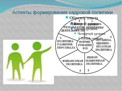 Аспекты формирования кадровой политики