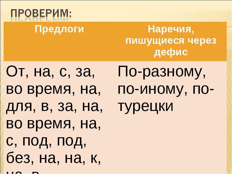 Предлоги Наречия, пишущиеся через дефис От, на, с, за, во время, на, для, в, ...