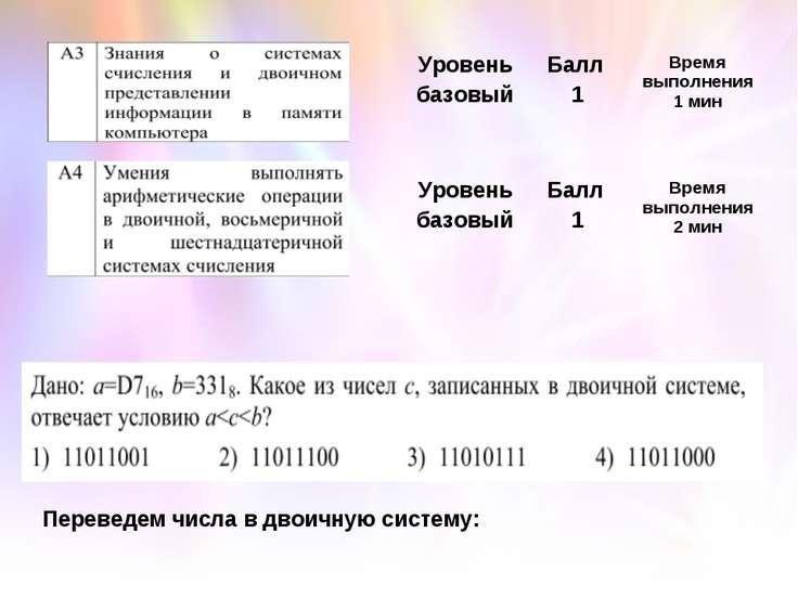 Переведем числа в двоичную систему: Уровень базовый Балл 1 Время выполнения 1...