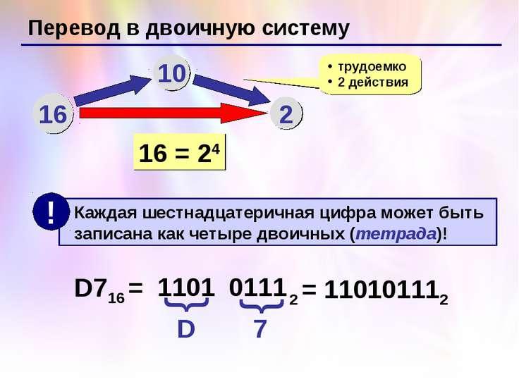 Перевод в двоичную систему 16 10 2 трудоемко 2 действия 16 = 24 D716 = D 7 11...